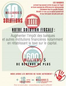 Fiche #5. Rétablir la taxe sur le capital pour les institutions financières = 600 millions $ de plus par année.