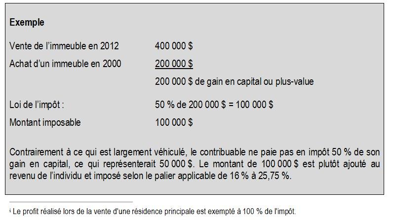 Malgré les calculs supplémentaires, comme les pertes en capital s'appliquent directement pour compenser les gains en capital imposables, les économies d'impôt méritent d'être considérées.